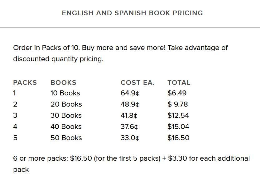 Avon Brochure Pricing List 2019